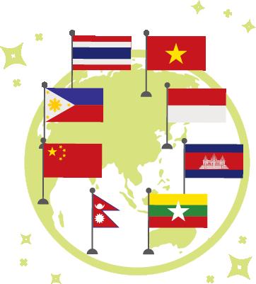 Index 3 Flags